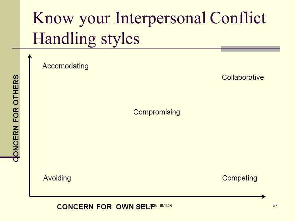 interpersonal conflict management styles