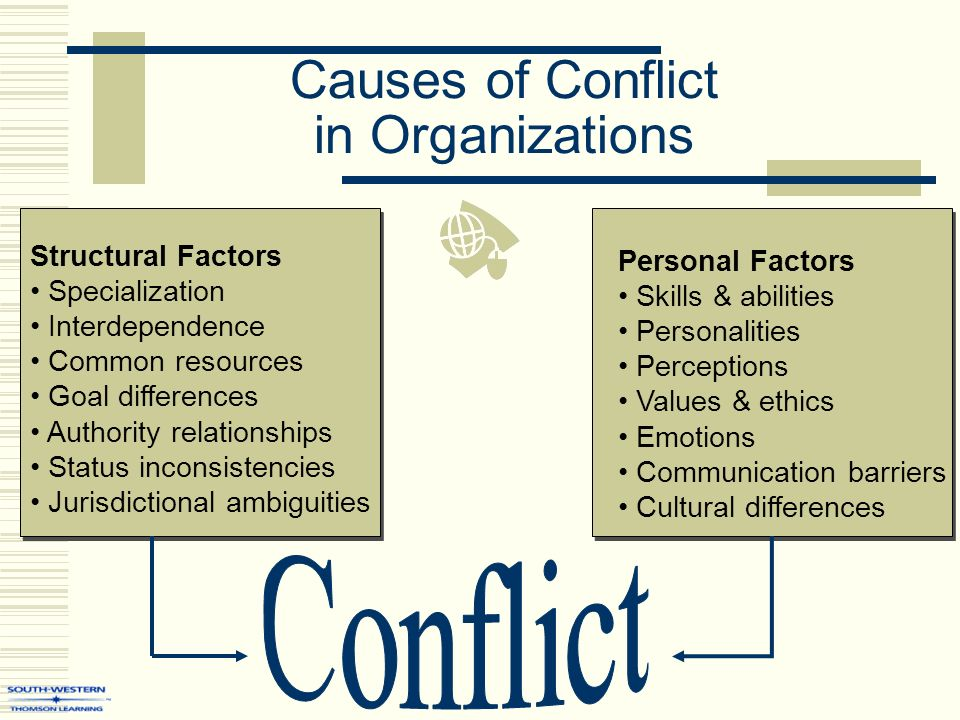causes of conflict in an organisation Are: (i) to identify the causes of conflicts in an organisation (ii) to examine the  consequences of conflict on employee's performance in the organisation (iii) to.