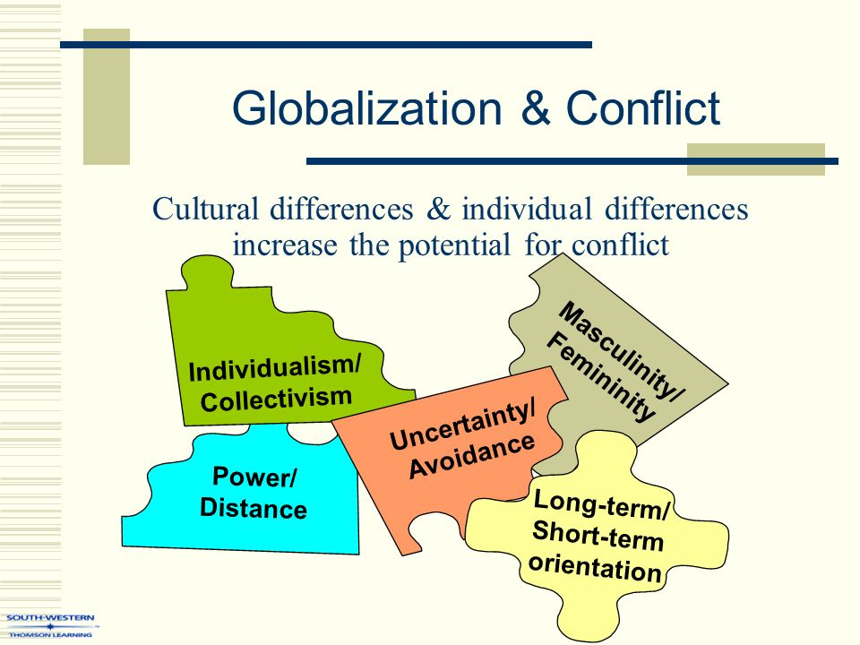 paradoxes of culture and globalization essay Globalization is the process of international integration arising from the interchange of world views, products, ideas, and other aspects of culture globalization is a controversial issue mainly because different groups interpret it in different ways and there are many advantages and disadvantages of.