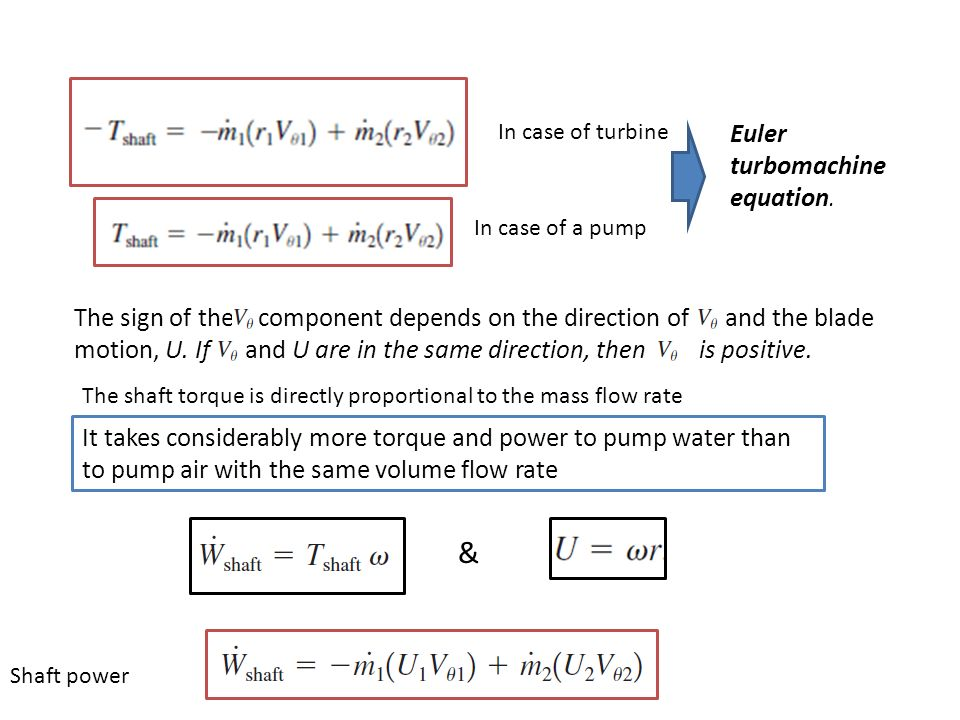 Introduction to fluid machines centrifugal pump ppt video volume flow rate shaft power euler turbomachine equation ccuart Image collections