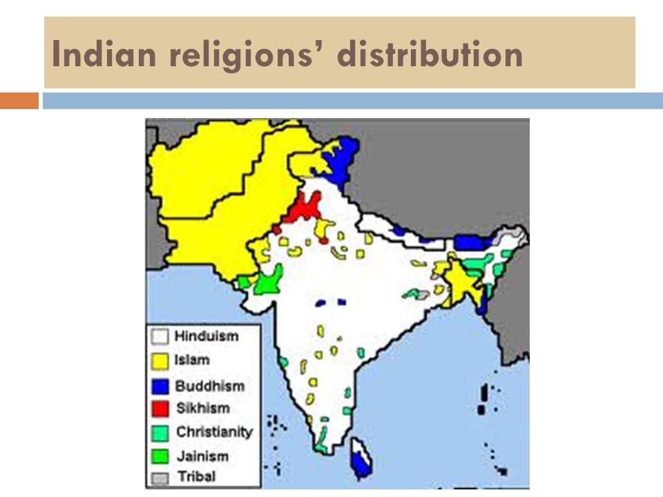 Indian religions' distribution