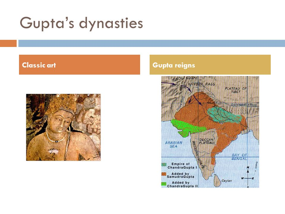 Gupta's dynasties Classic art Gupta reigns