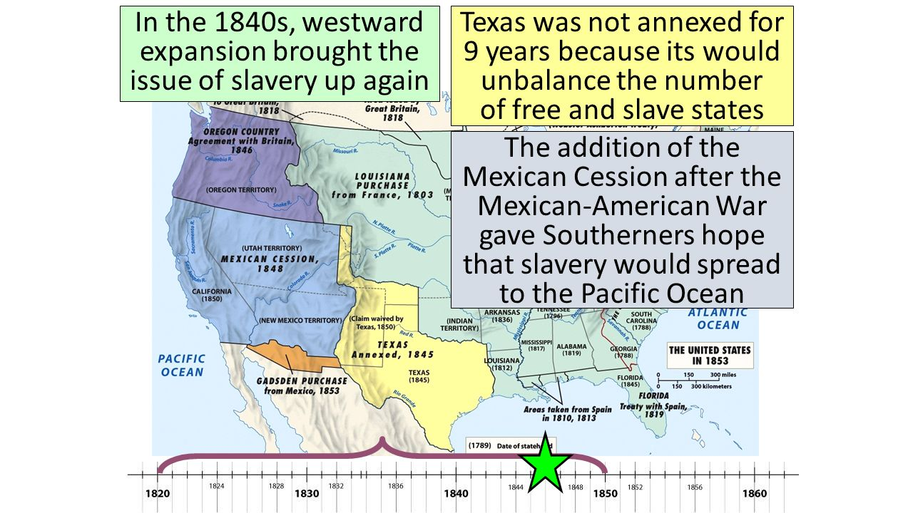From The North And South Became Vastly Different Regions Ppt - 1819 map of us free and slave states