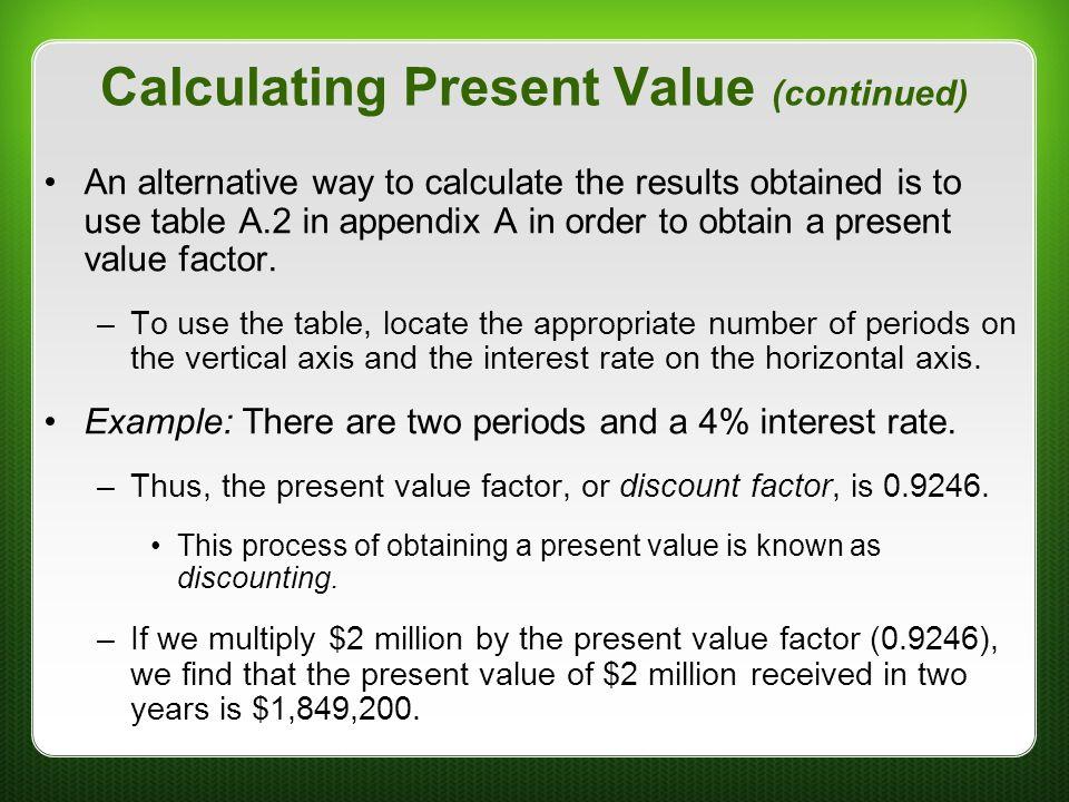 Determining present value