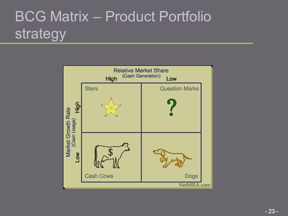 bcg matrix for hll fmcg products Hll vs itc sem iii corporate presentation comparitive analyasis between fmcg productsdoc itc  growth-share matrix boston box boston consulting group .