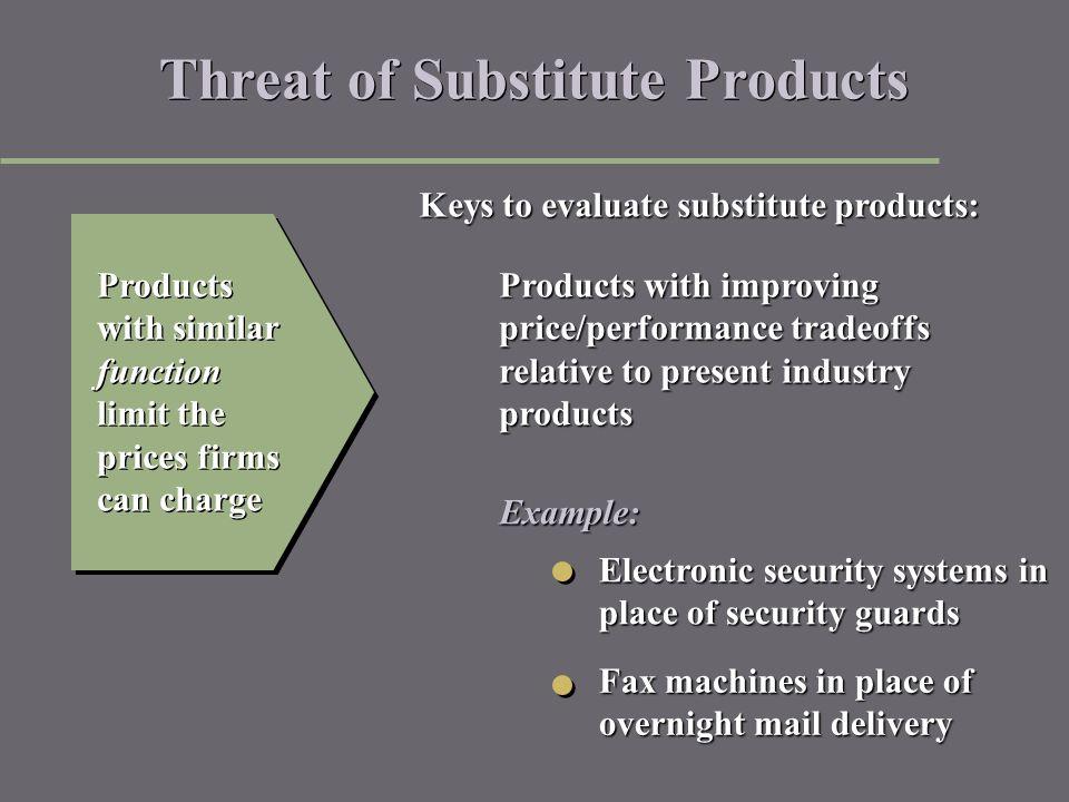 threat of substitute bargaining power Threat of substitutes and bargaining power of 32 threat of substitutes and bargaining power of bargaining power and the threat of substitutes through.