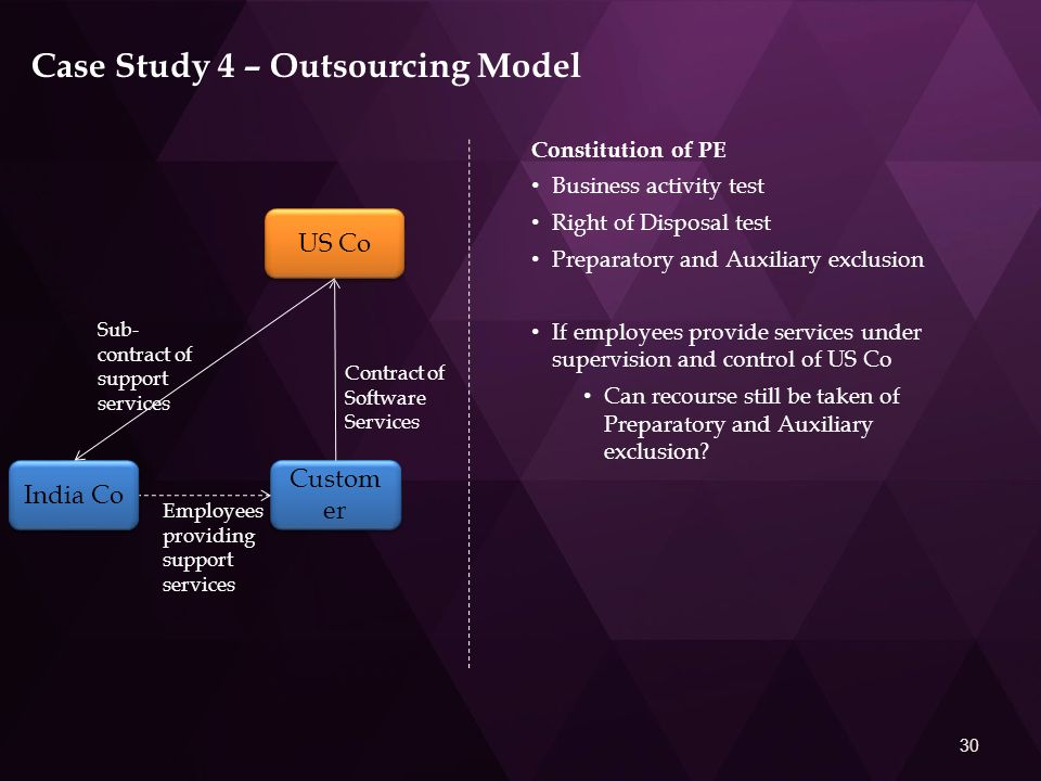 case study was outsourcing to india the right move In some extreme cases your perfectly working business model might be ruined as the management overhead associated with avoiding failure with take all i believe it is possible to succeed in outsourcing to india and ultimately this might put your business in a very good place yes you heard that right.