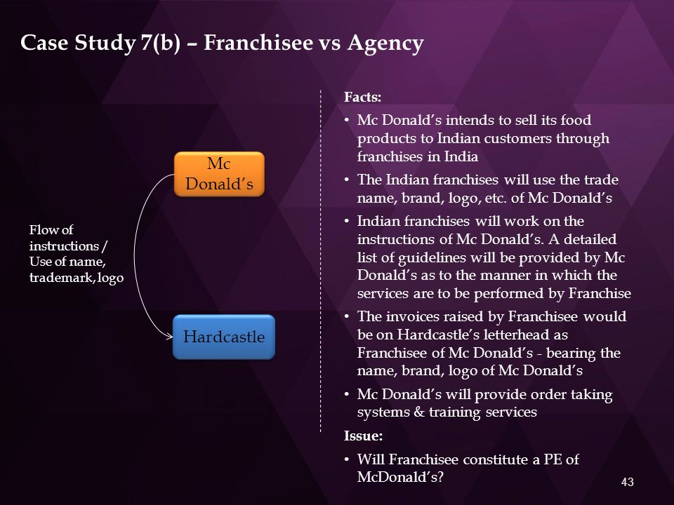 mc donald case analysis Mc donald case study 1 1 mcdonald case study 2 about mcdonaldbrief  history of mcdonald's the first mcdonalds was built in 1940 by the.