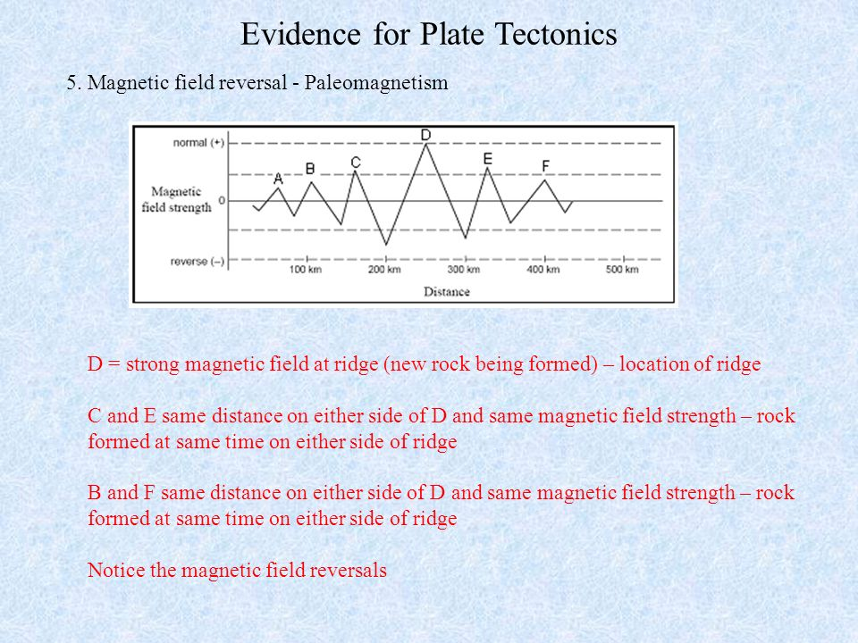Evidence For Plate Tectonics Worksheet Best Plate 2018