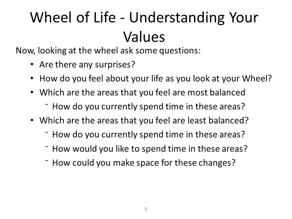 Zener Diode Wheel of Life Gina Wen...