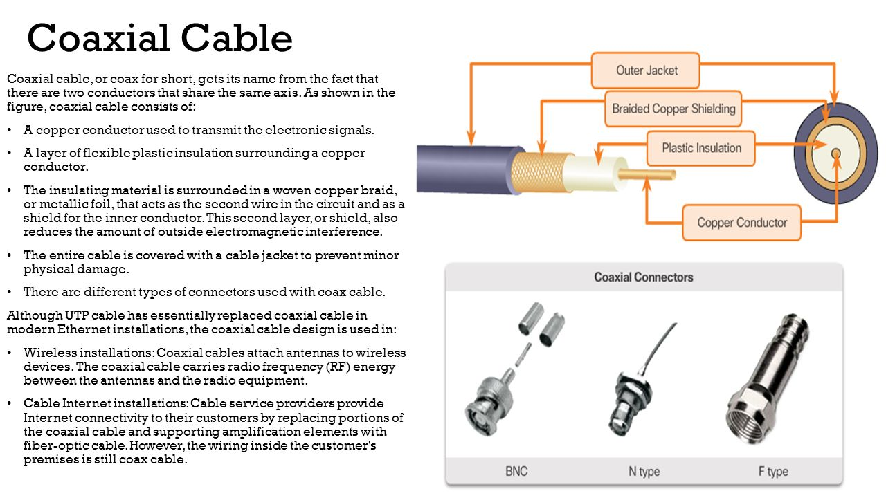 Damage To Coax Cable : Computer network and design ppt download