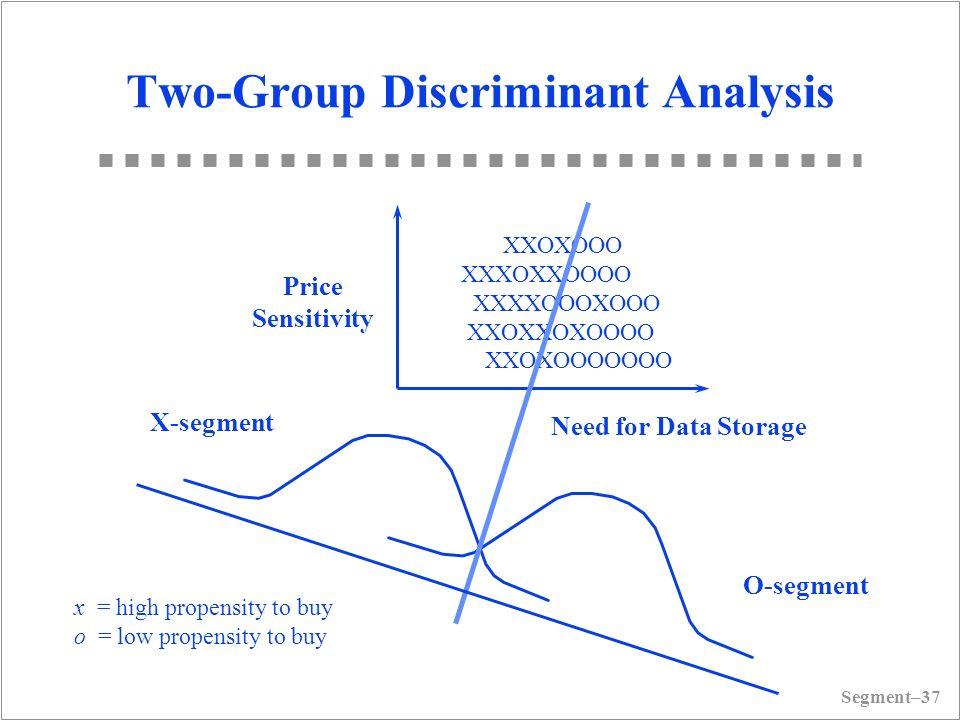 Segmentation and Targeting - ppt download