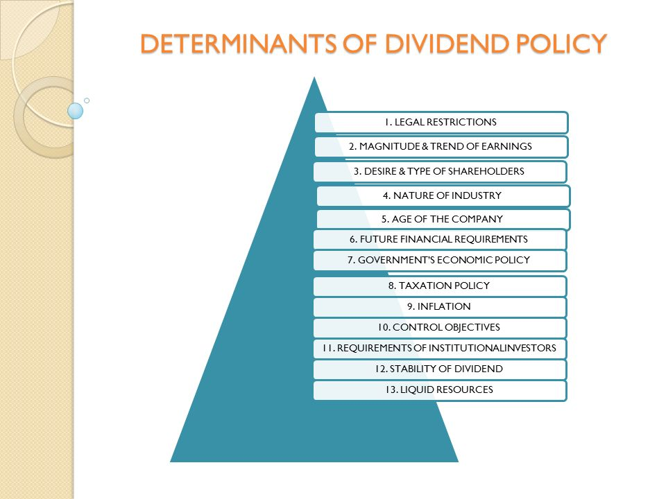 10 Determinants of the Dividend Policy of Any Company