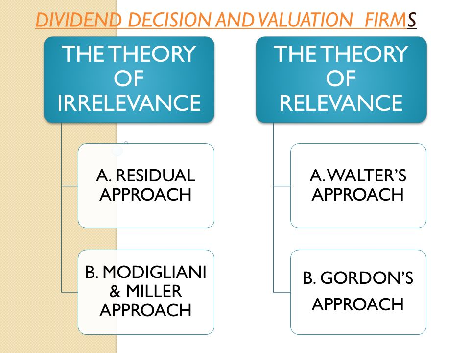compare and contrast the dividend relevance theory and dividend irrelevance theory Learn the basics behind dividend theories and calculations covers various  theories regarding the relevance of dividend policy  1115 applying npv  analysis to project decisions 1116 comparing projects with unequal lives   mm's dividend-irrelevance theory says that investors can affect their return on a  stock.