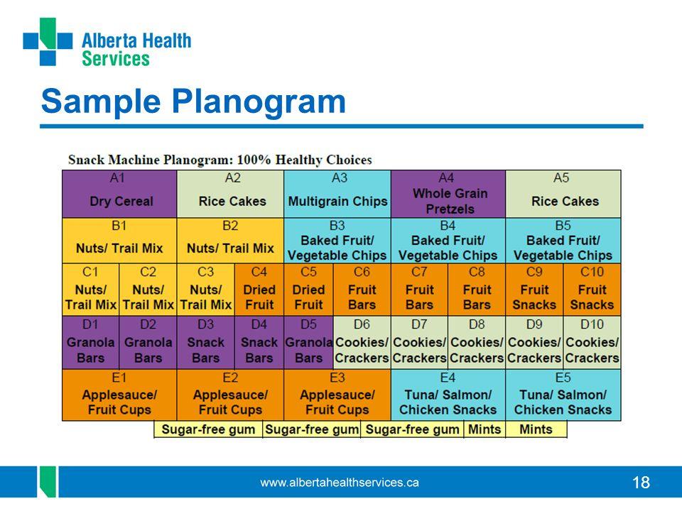 how to use planogram software