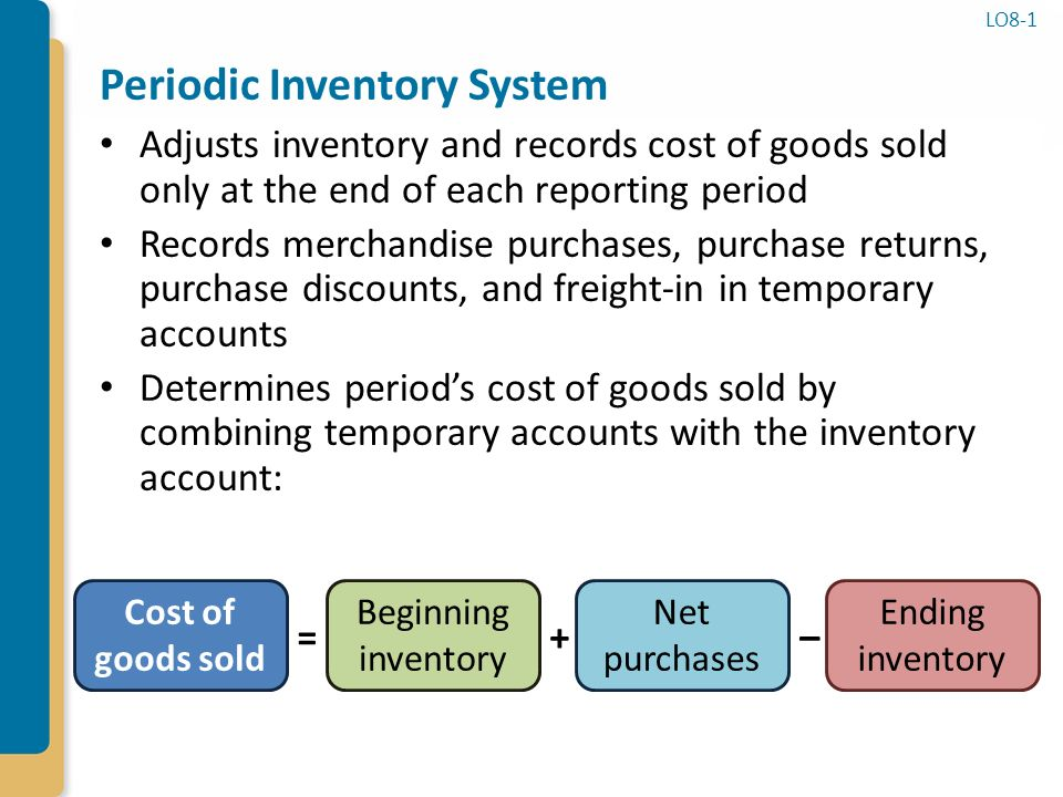 how to find ending inventory