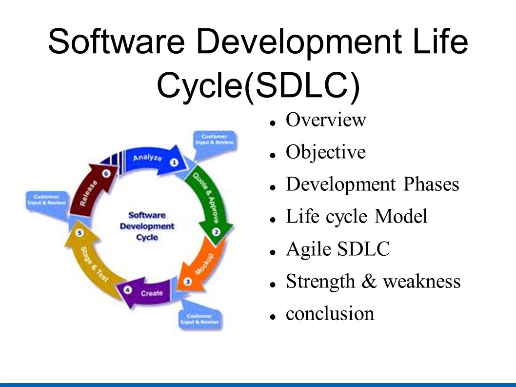 Software development life cycle sdlc ppt download for System development life cycle waterfall model