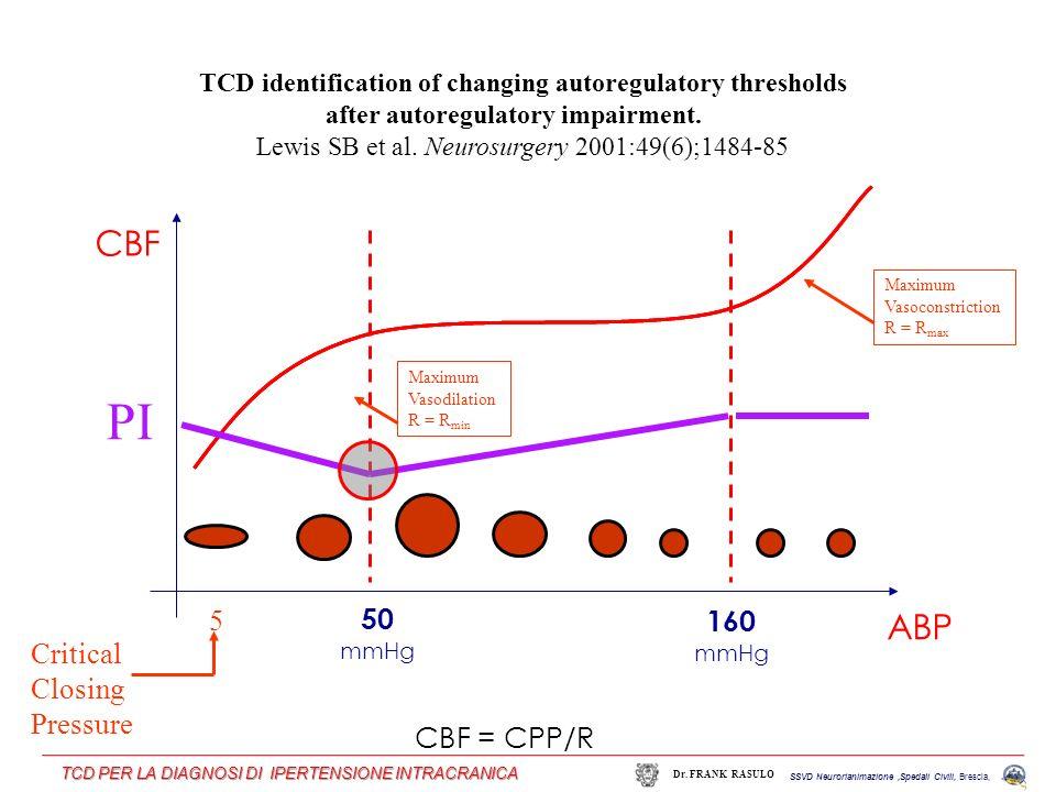 PI CBF ABP Critical Closing Pressure 5 50 160 CBF = CPP/R