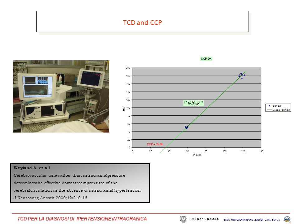 TCD and CCP TCD can be used to derive CCP Although not yet confirmed as a clinically useful parameter, it does have much potential for the future.