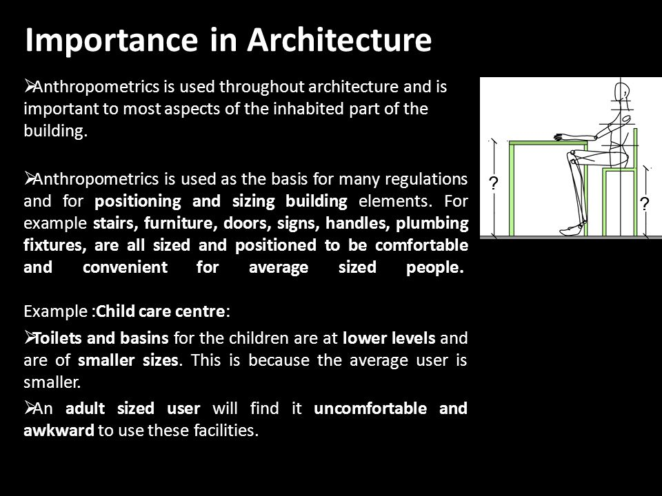 Architecture design i anthropometry ppt video online for Find architects online