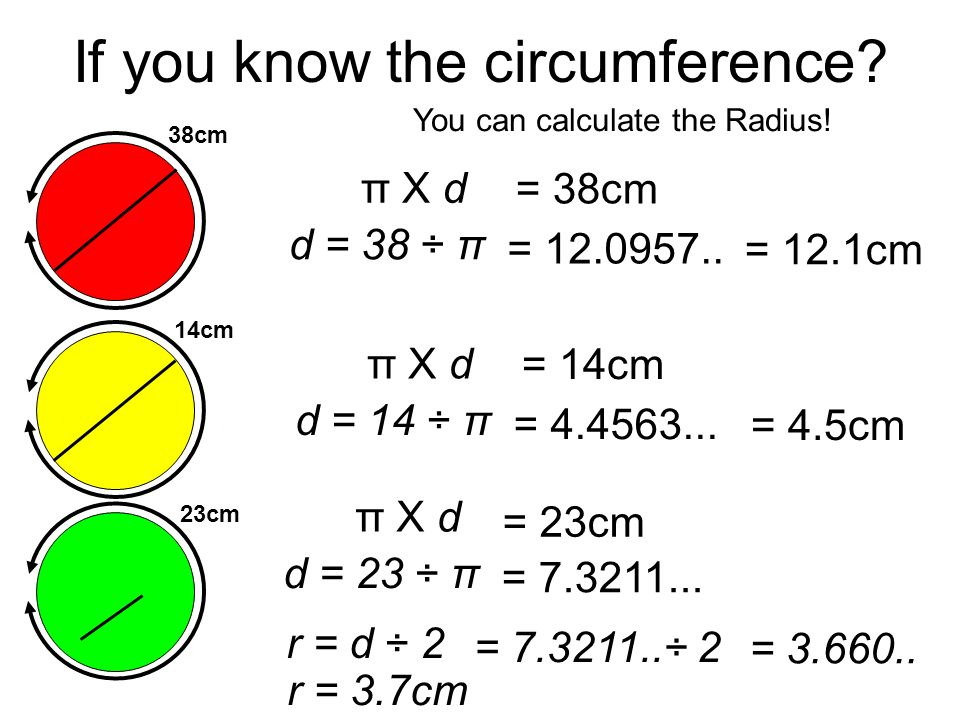 Circles ocr stage ppt download if you know the circumference ccuart Images
