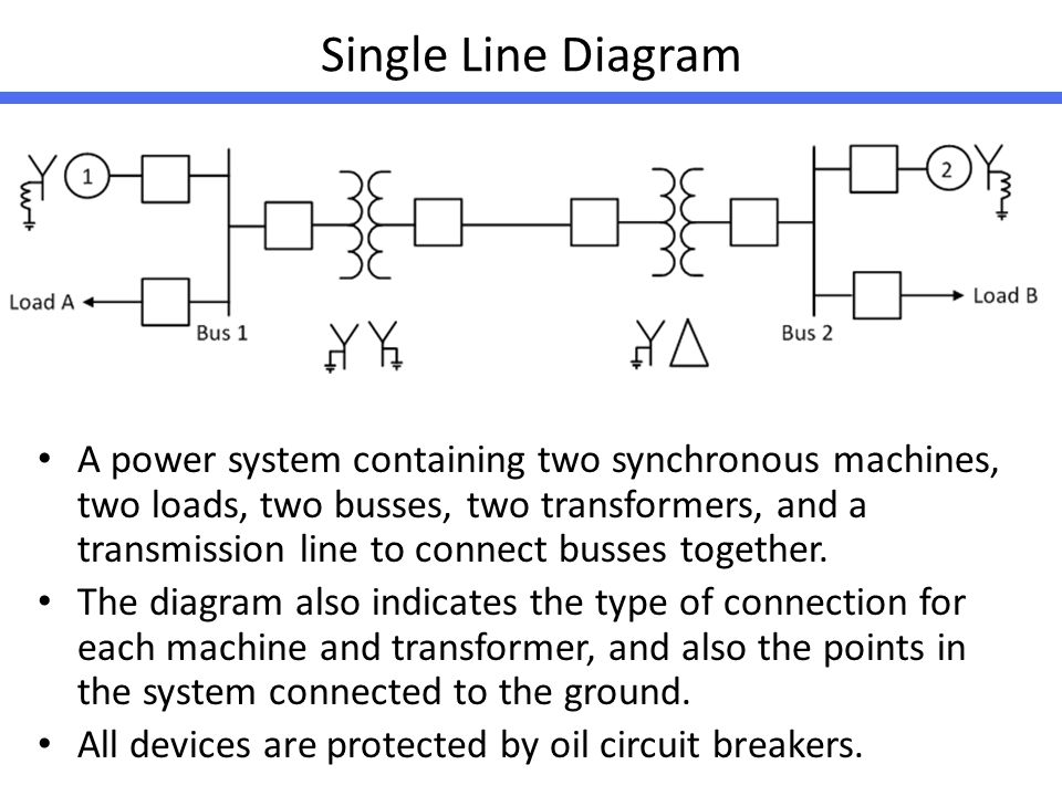 Electrical Symbol And Line Diagram Ppt Video Online Download - Electrical Line Diagram