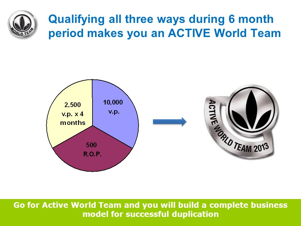 From Supervisor to GET Team - ppt video online download