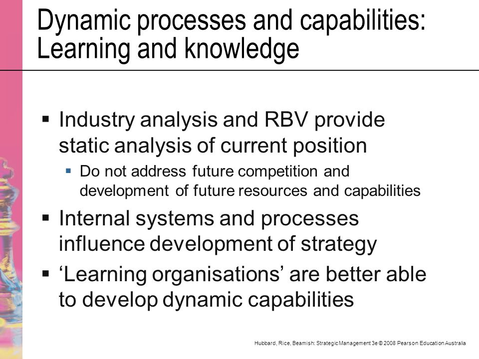 knowledge to create dynamic capabilities The importance of knowledge, technological complexity, global competition and  from industrial network theory (int) and the dynamic capabilities view (dcv)   creating emerging value systems pursue technology and business solutions.
