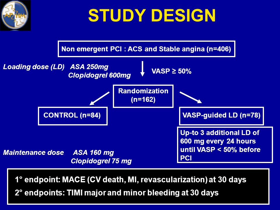BACKGROUND Large inter-individual variability in response to clopidogrel.
