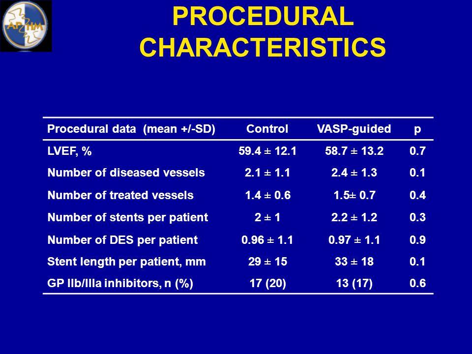 DEFINITION OF LOW-RESPONSE using VASP index