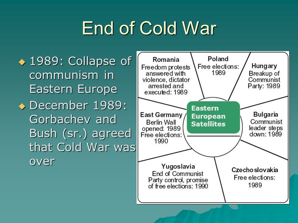 effects of the fall of communism Rise of communism in china - how did china fall into communism what led them to this philosophy learn about the leader mao zedong.