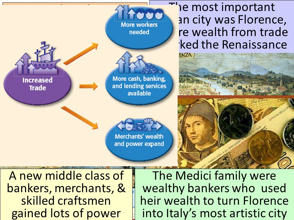 the renaissance beginning of the modern Definitions of the important terms you need to know about in order to understand italian renaissance  explored modern life through  the beginning of.