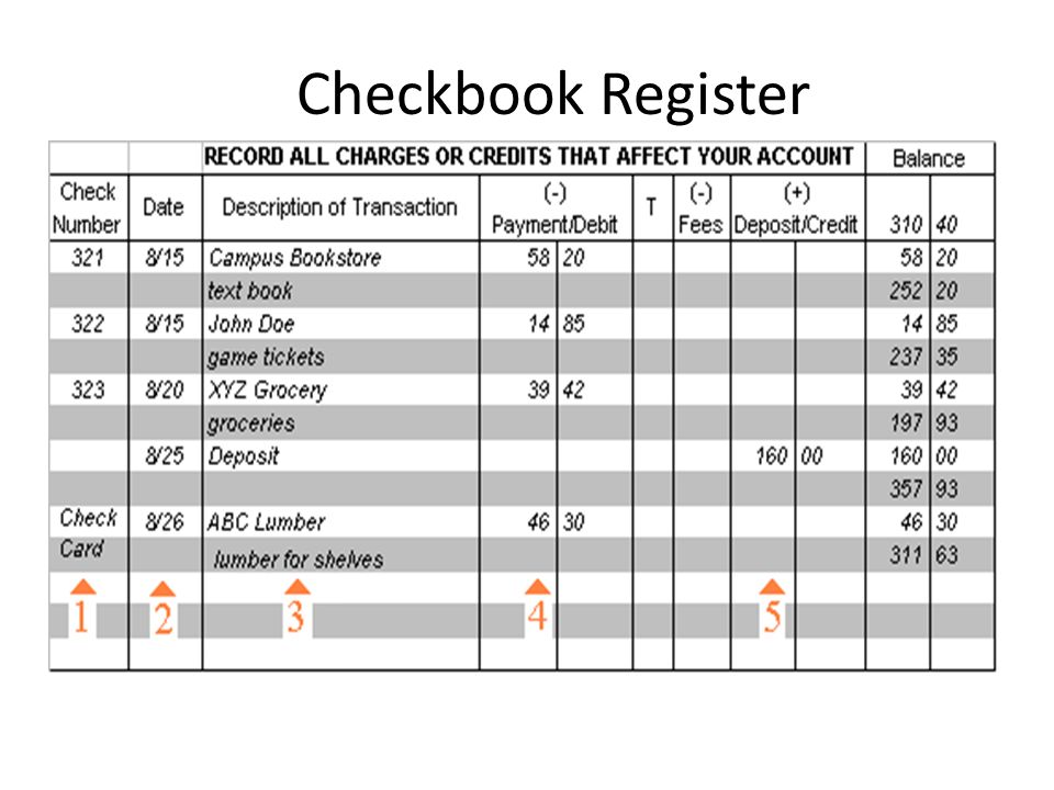 Checking Account Parts Of A Check  Ppt Video Online Download