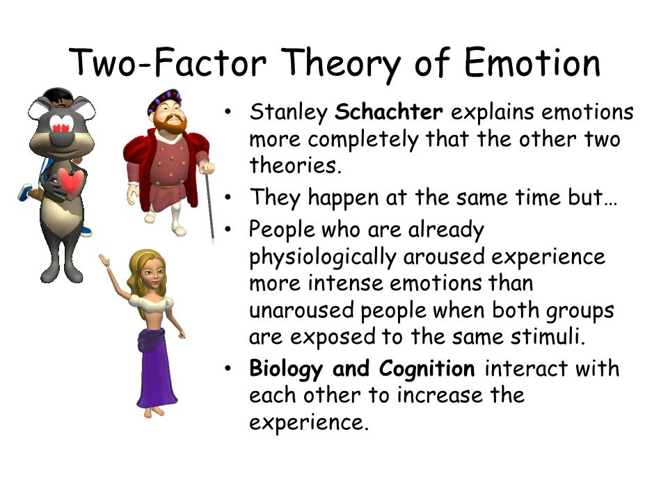 two factor theory of emotion These include evolutionary theories, the james-lange theory, the cannon-bard  theory, schacter and singer's two-factor theory, and cognitive appraisal.
