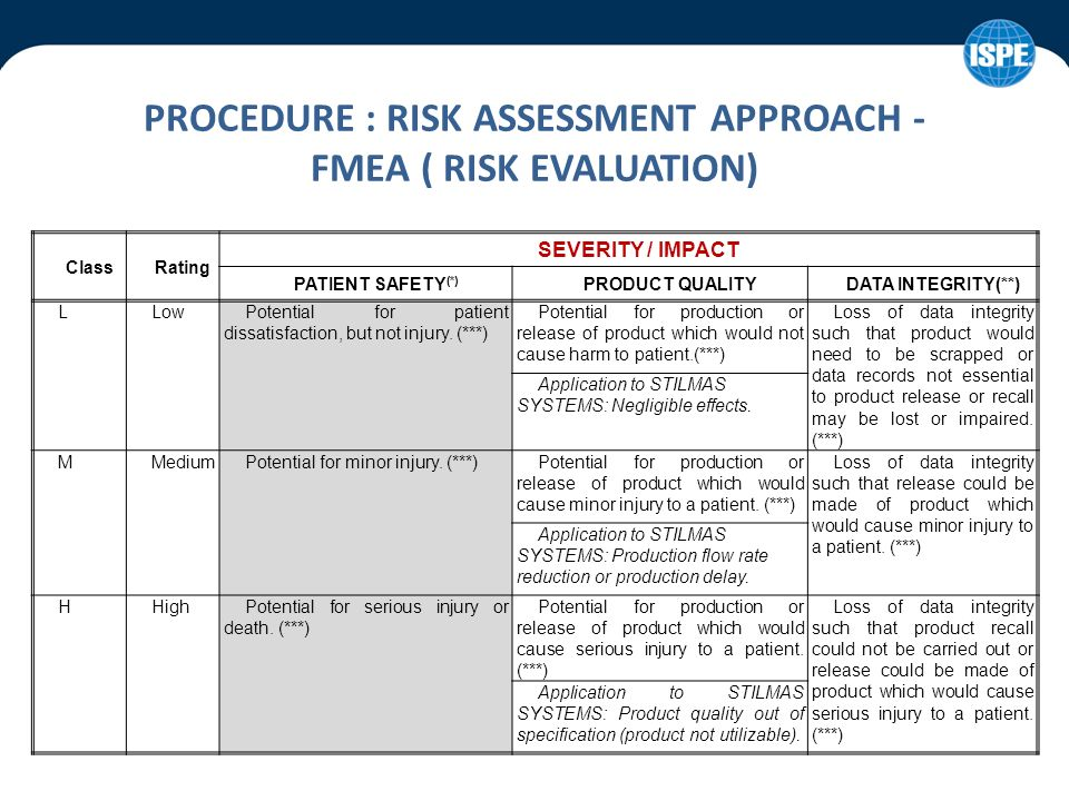 Fmea Risk Assessment Tool Image Gallery  Hcpr
