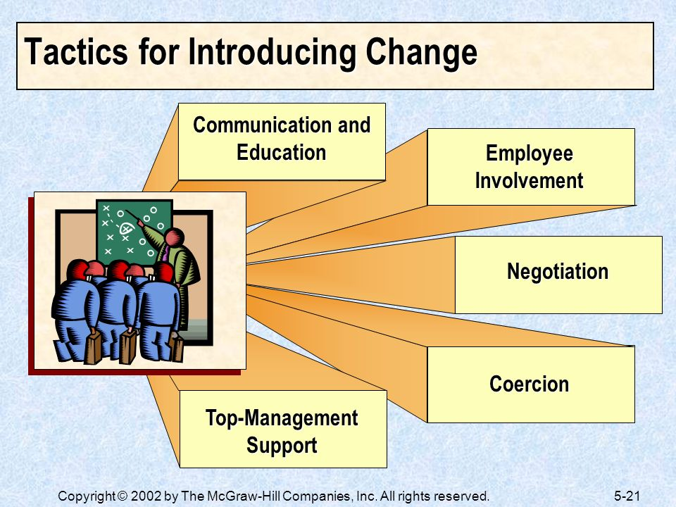 Tactics for Introducing Change