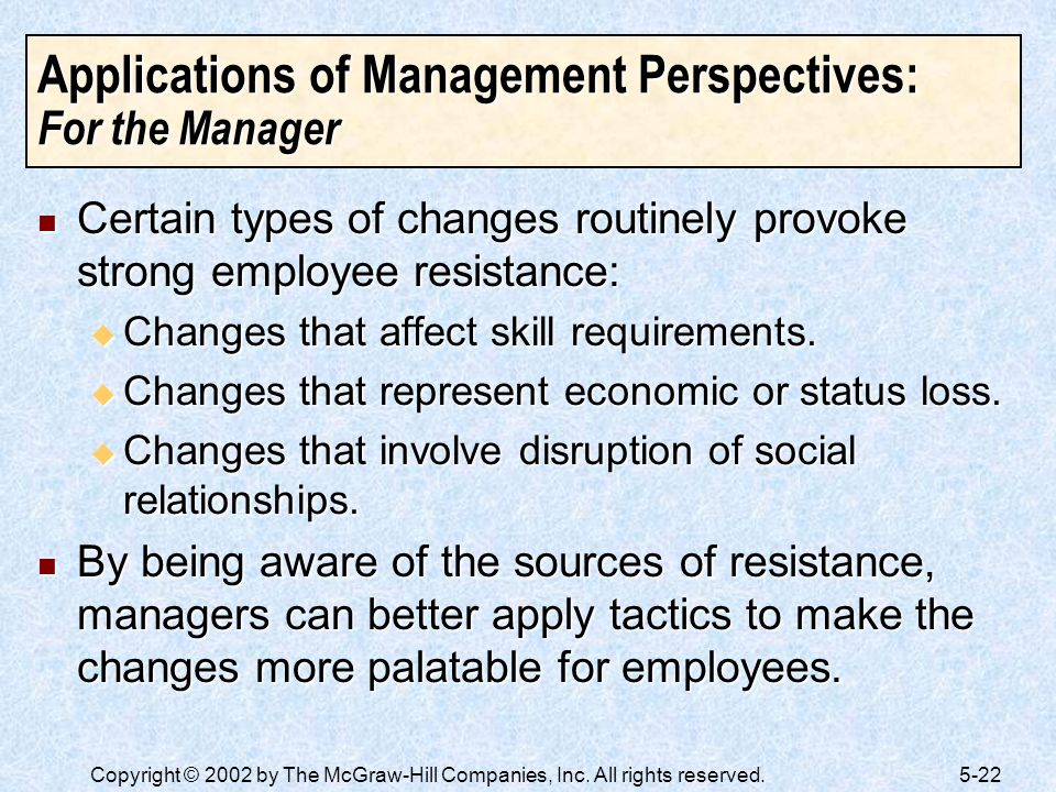 Applications of Management Perspectives: For the Manager