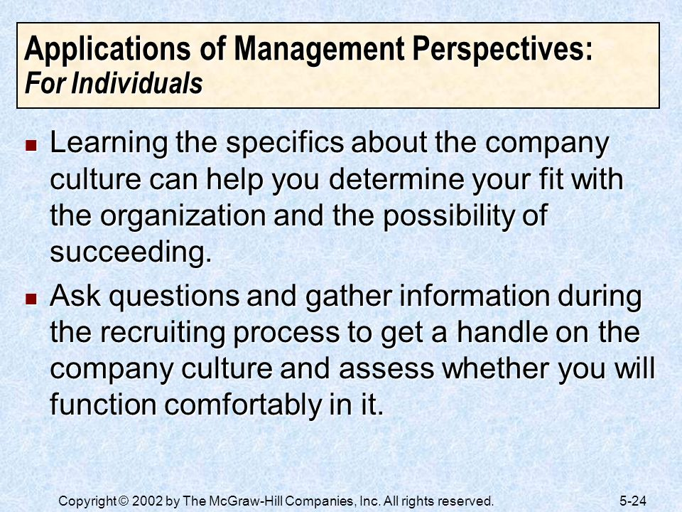 Applications of Management Perspectives: For Individuals