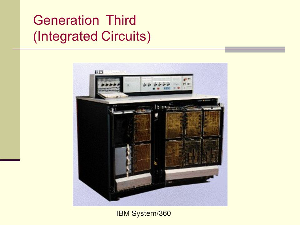 the development of computers and integrated circuits in the third generation Generation of computer means the technological evolution over the period of  time  the third generation computers were introduced in 1964  it uses large  scale integrated circuits (lsic) built on a single silicon chip called  microprocessors.