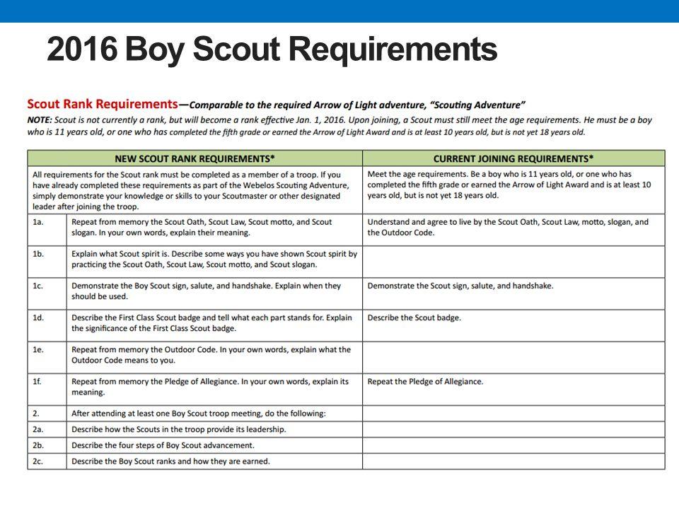 troop leader guidebook volume 2 pdf