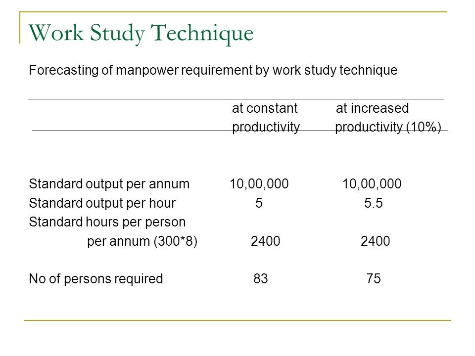 manpower utilization work study Work study (work measurement & method study ) of production technology  improve manpower efficiency at all levels  this helps to increase the plant utilization .