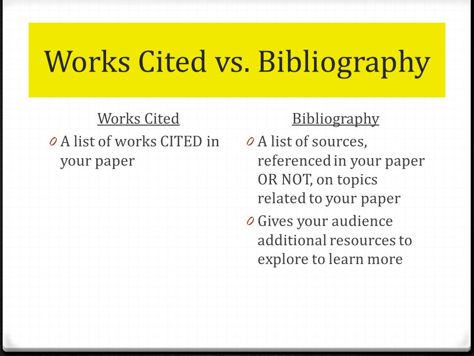 Creating The Works Cited Page Ppt Video Online Download