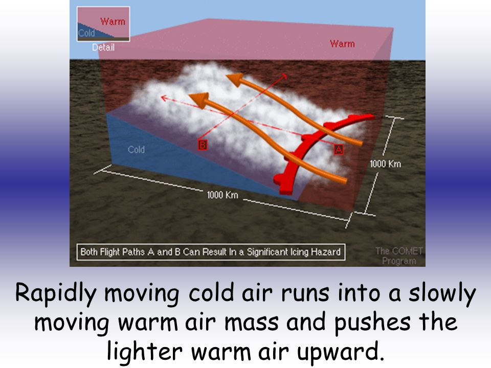 Cold Air Mass : Air masses ppt video online download