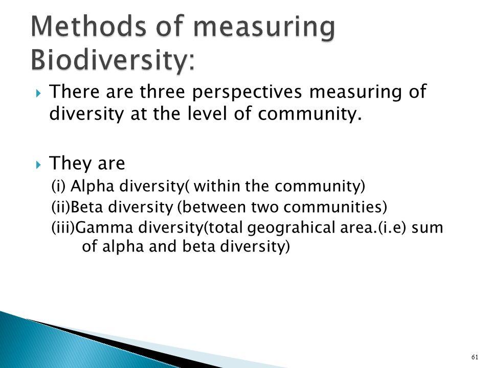 Methods of measuring Biodiversity: