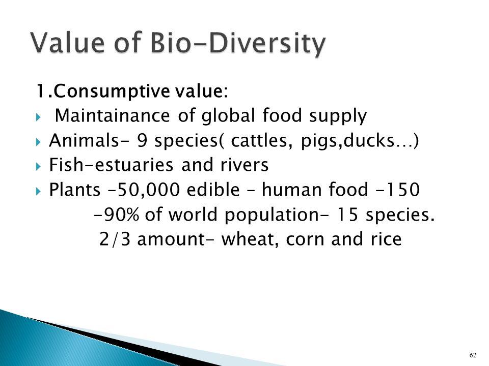 Value of Bio-Diversity