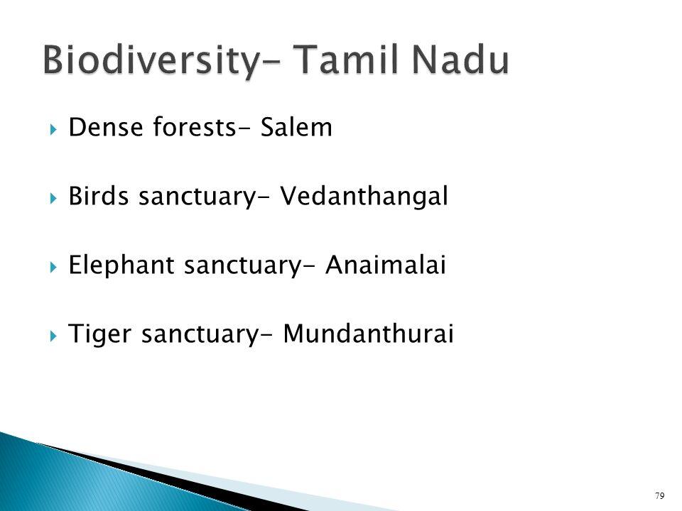 Biodiversity- Tamil Nadu