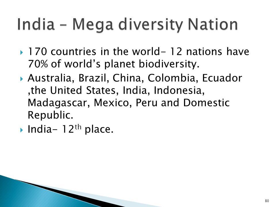 India – Mega diversity Nation