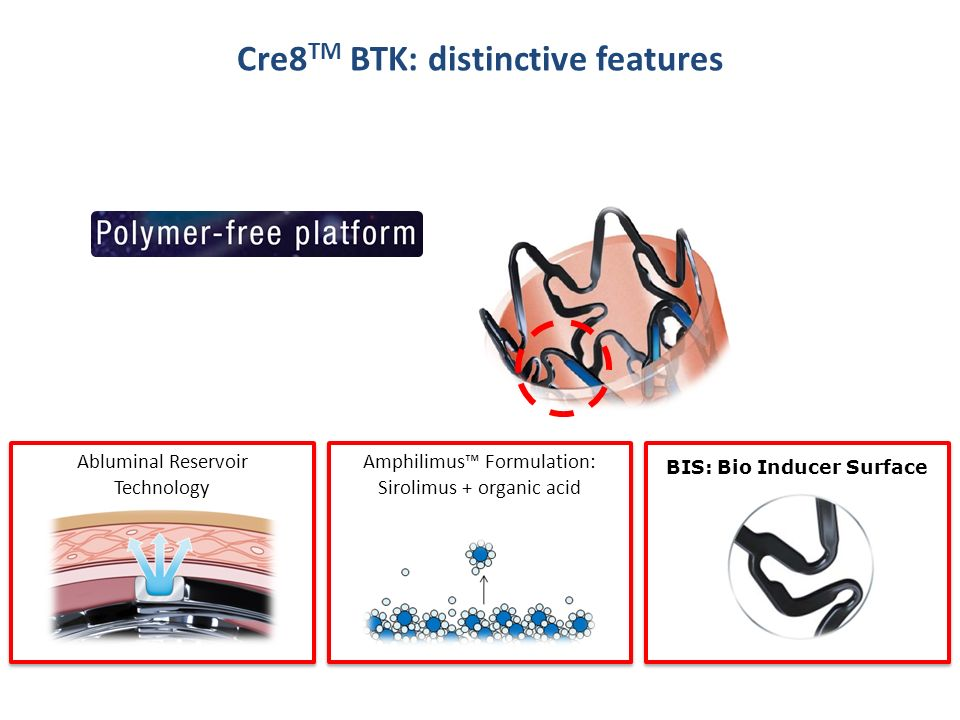 Cre8TM BTK: distinctive features