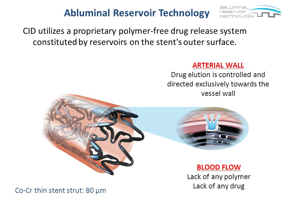 Abluminal Reservoir Technology