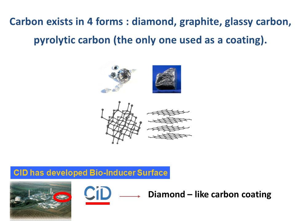 Carbon exists in 4 forms : diamond, graphite, glassy carbon, pyrolytic carbon (the only one used as a coating).